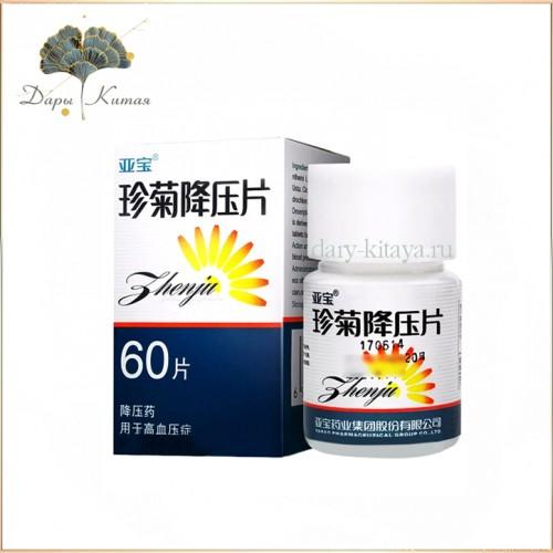 Таблетки для снижения артериального давления